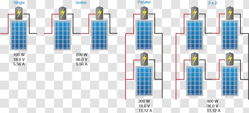 Wiring Diagram Electrical Wires Cable Block Series And Parallel Circuits Wire Solar Cell Transparent Png