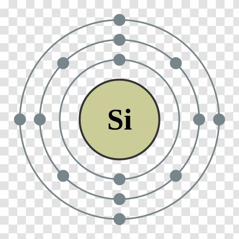 Silicon Atomic Number Bohr Model Chemical Element - Purified Water  Transparent PNGPNGHUT.com