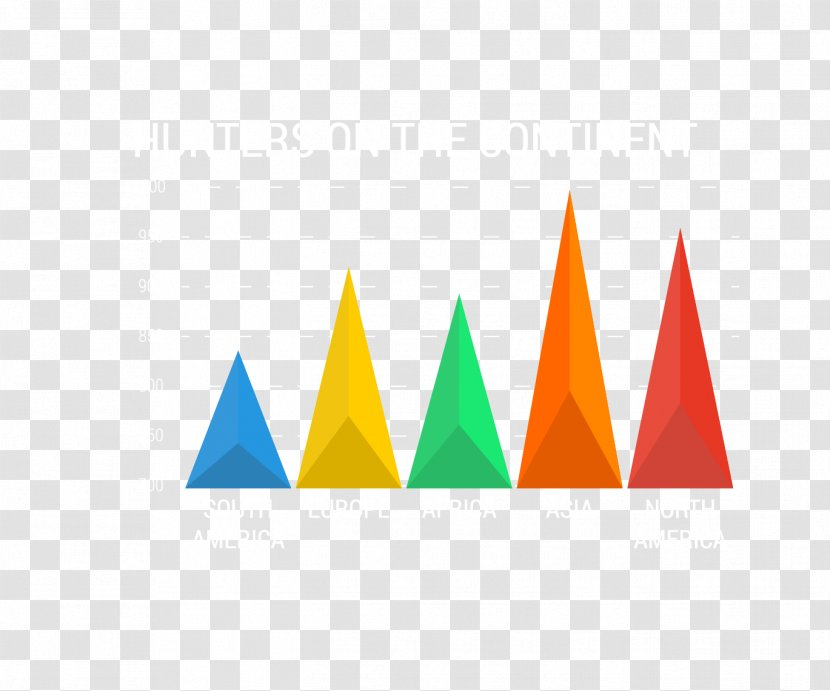 Triangle Pattern - Vector Chart Transparent PNG