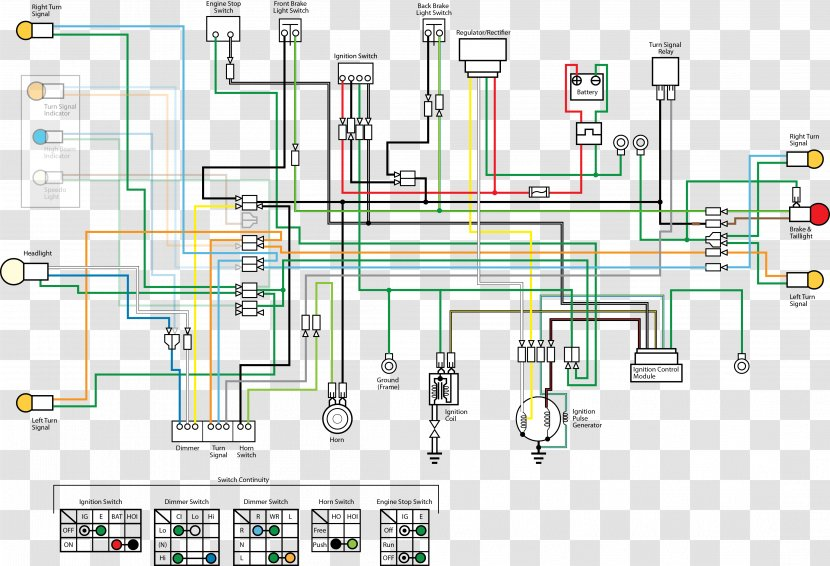 Honda Motor Company Wiring Diagram Electrical Wires & Cable Wave Series -  Electronic Circuit - Motorcycle Transparent PNGPNGHUT