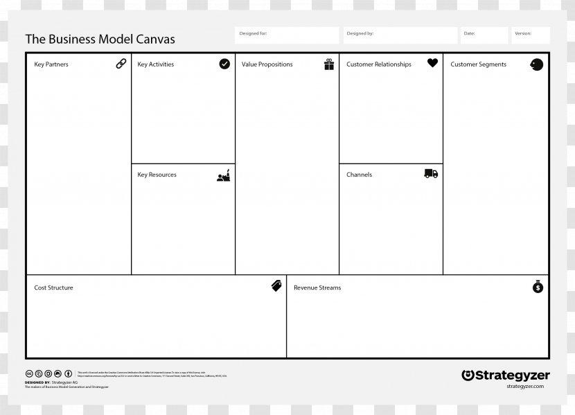 Business Model Canvas Value Proposition Template Plot Transparent Png
