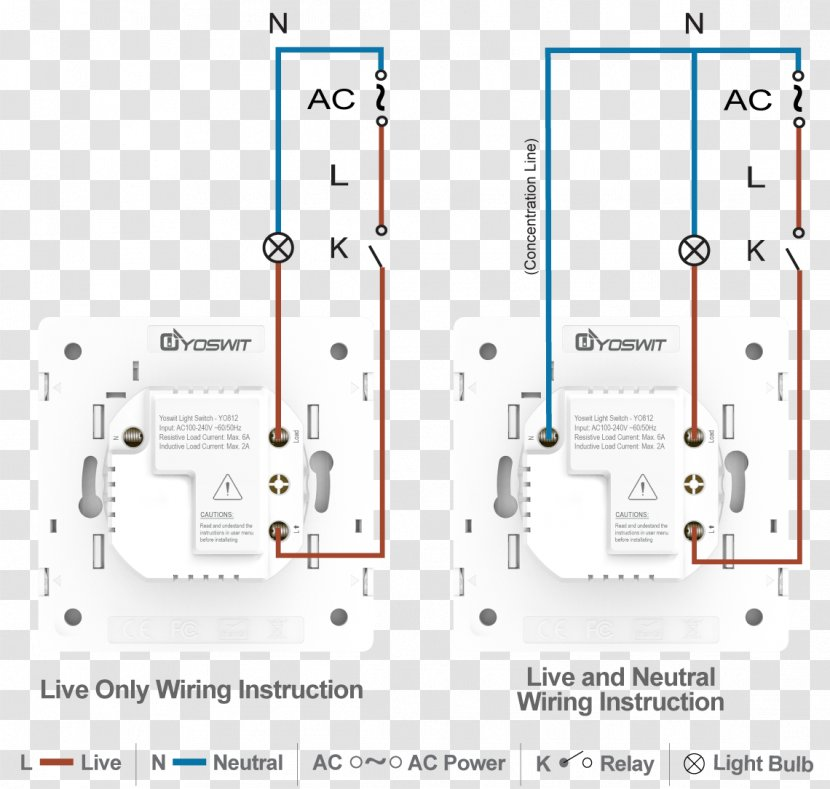 [SCHEMATICS_4UK]  Wiring Diagram Latching Relay Electrical Wires & Cable Switches -  Residualcurrent Device - Illuminated Lights Transparent PNG | Ac Light Switch Wiring Diagram |  | PNGHUT