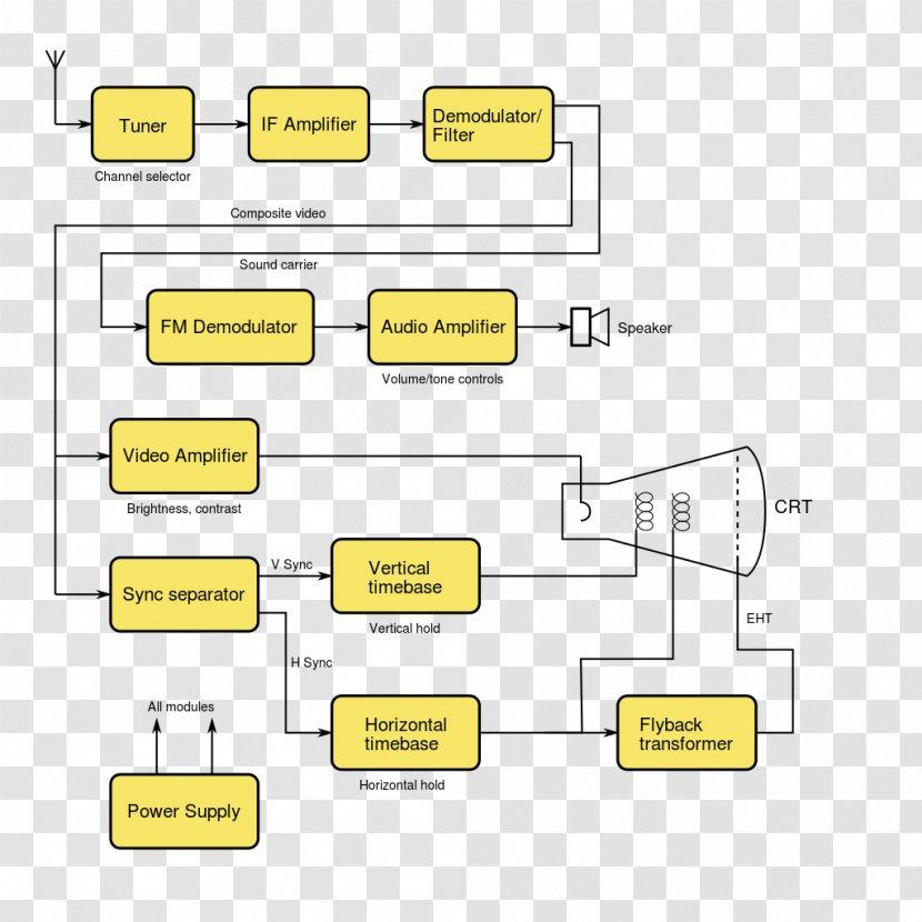 block diagram analog television circuit schematic - parallel transparent png  pnghut