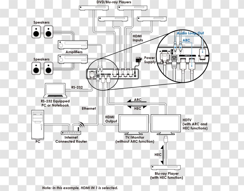 wiring diagram hdmi schematic s/pdif - electronic circuit - technology arc  transparent png  pnghut