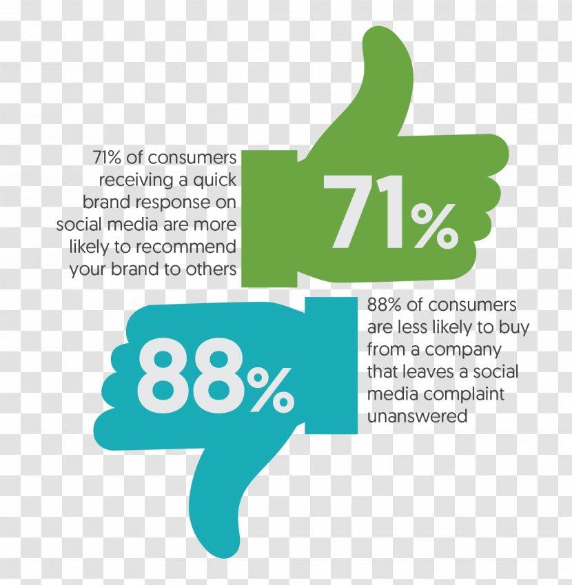 Millennials Social Media Brand Baby Boomers Business - Customer Transparent PNG