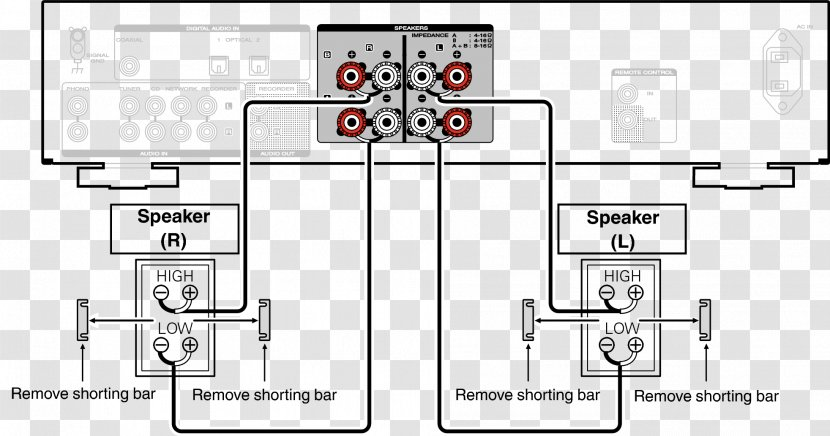 [SCHEMATICS_4FR]  Bi-wiring Bi-amping And Tri-amping Wiring Diagram Electrical Wires & Cable  Loudspeaker - Recreation - Tv   Mcintosh Amps Bi Wiring Diagram      PNGHUT