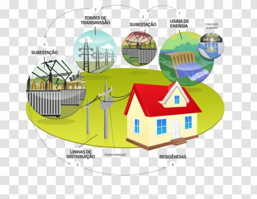 Electrical Energy Electricity Electric Power Distribution System Transparent Png