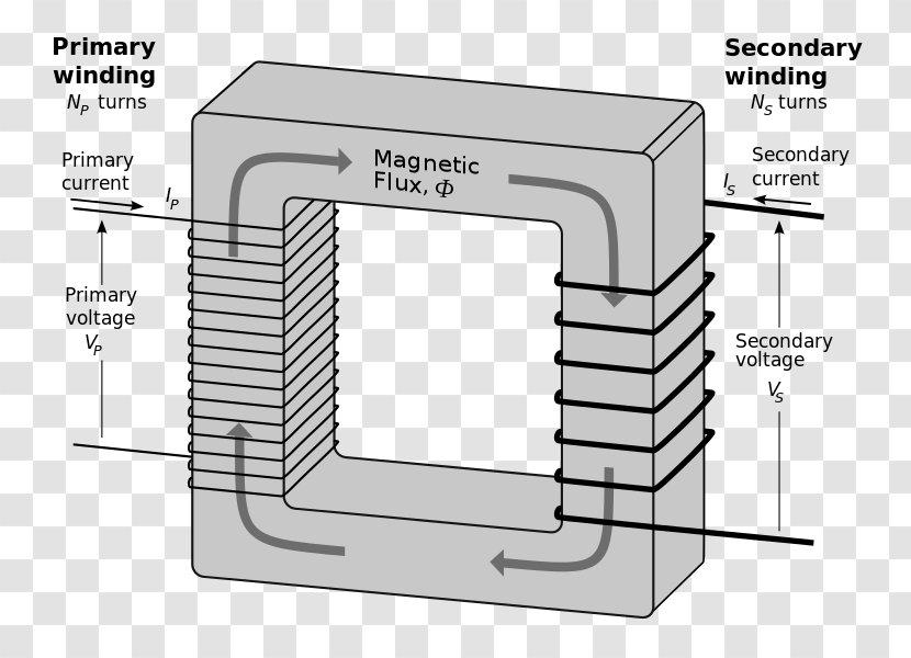 [DIAGRAM_38ZD]  Wiring Diagram Current Transformer Three-phase Electric Power - Hardware -  High Voltage Transparent PNG | Wiring Diagram For Current Transformers |  | PNGHUT
