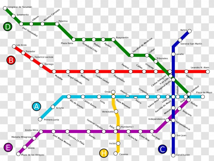 Buenos Aires Underground Rapid Transit Line F G Abarrotes Design