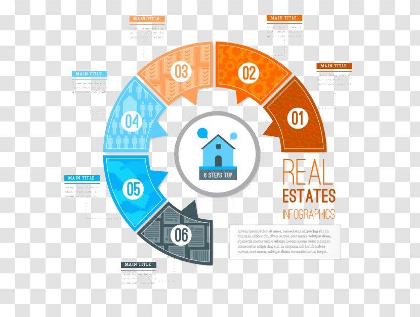 Management Information System Infographic Business Circle Design Transparent Png