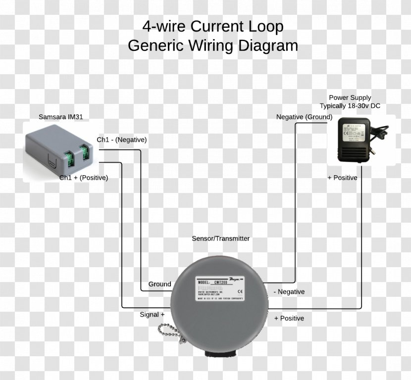 wiring diagram dry contact electrical wires & cable electric potential  difference - maça transparent png  pnghut