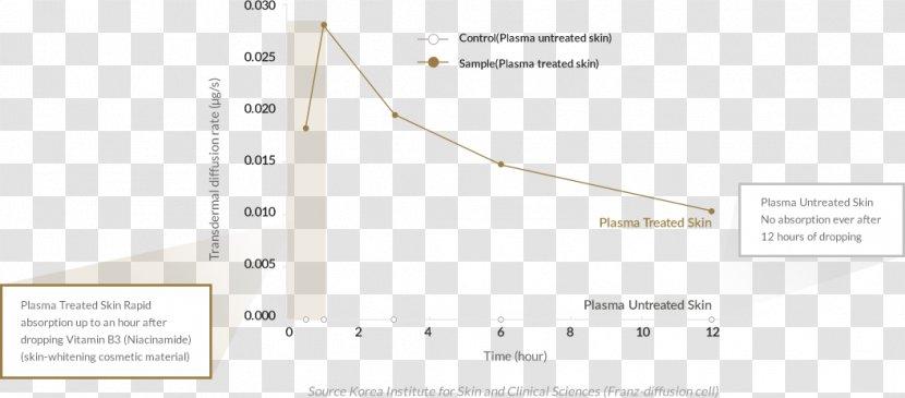 Line Angle - Area - High Temperature Sterilization Transparent PNG