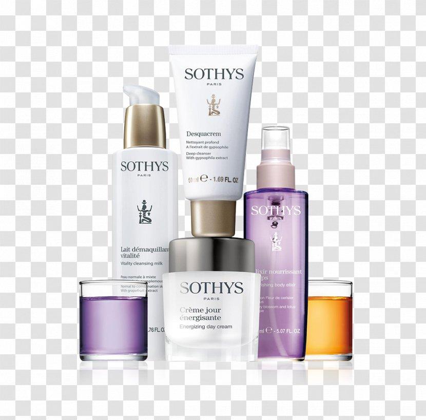Institut Sothys Groupe Cosmetics
