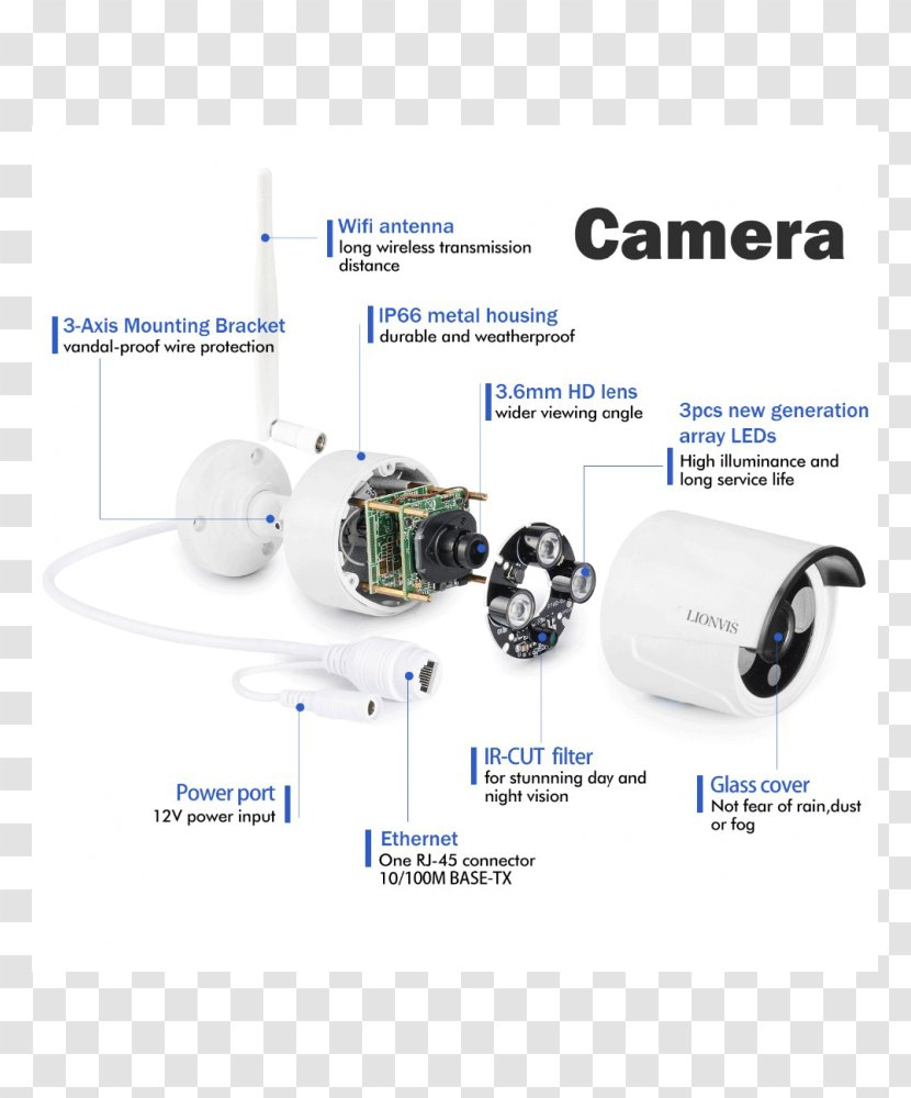 Wiring Diagram Wireless Security Camera Closed-circuit Television IP - Wifi  - Cctv Dvr Kit Transparent PNG | Tv And Dvr Wiring Diagram |  | PNGHUT.com