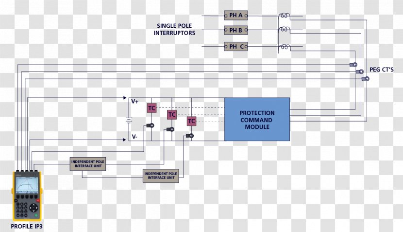 Electronic Component Wiring Diagram, Wiring Diagram Circuit Breaker