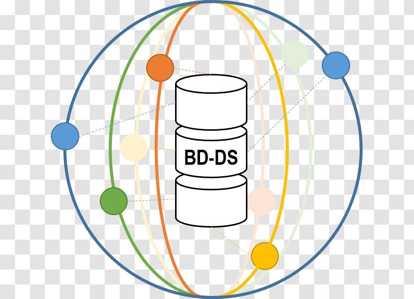 data omilab vienna diagram - big - domainspecific modeling transparent png  pnghut
