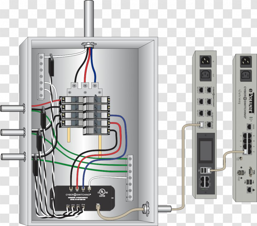 Electrical Wires & Cable Electronics Electricity Meter Distribution Board  Wiring Diagram - Wire - Panel Electric Transparent PNGPNGHUT