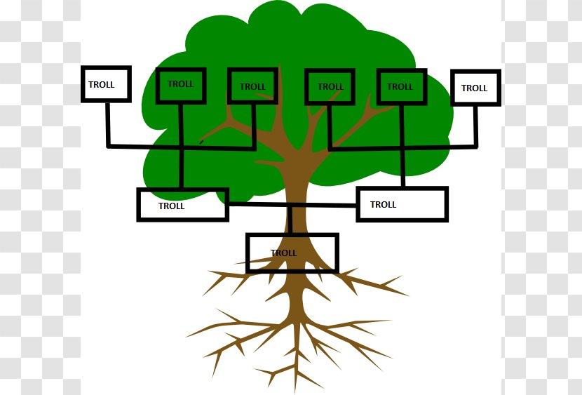Family Tree Genealogy Ancestor Clip Art - Software - Psg Cliparts Transparent PNG