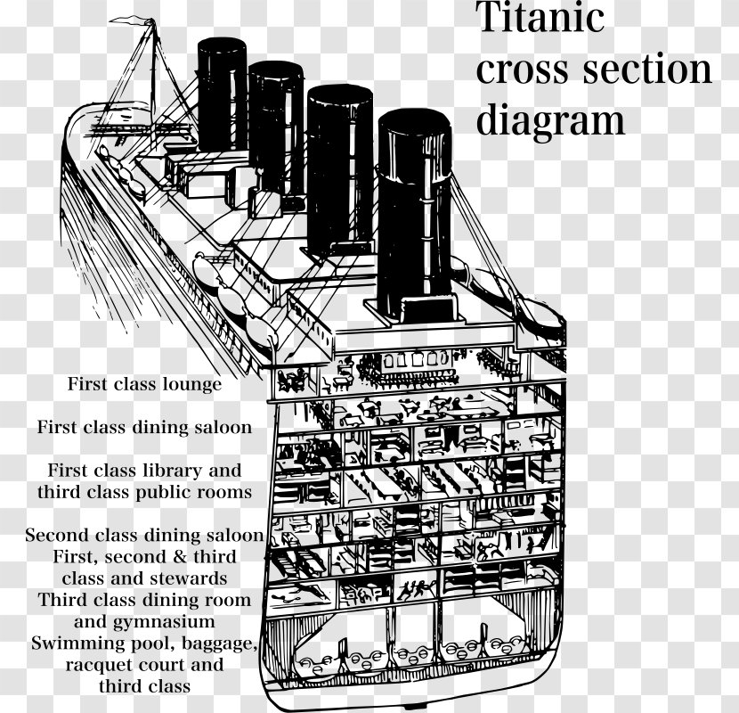 Wiring Diagram Cross Section Cutaway Drawing Rms Titanic Vector Transparent Png