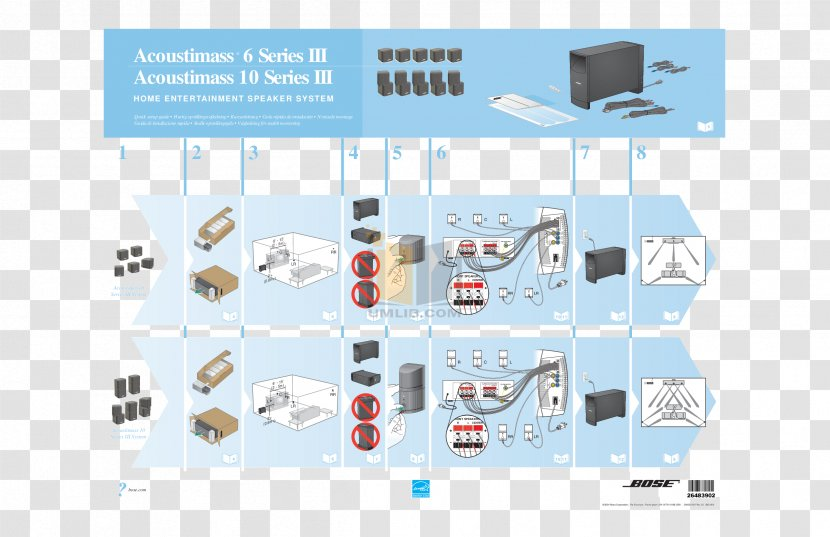 Wiring Diagram Bose Acoustimass 10 Series V Electrical Wires & Cable Circuit  Transparent PNGPNGHUT.com