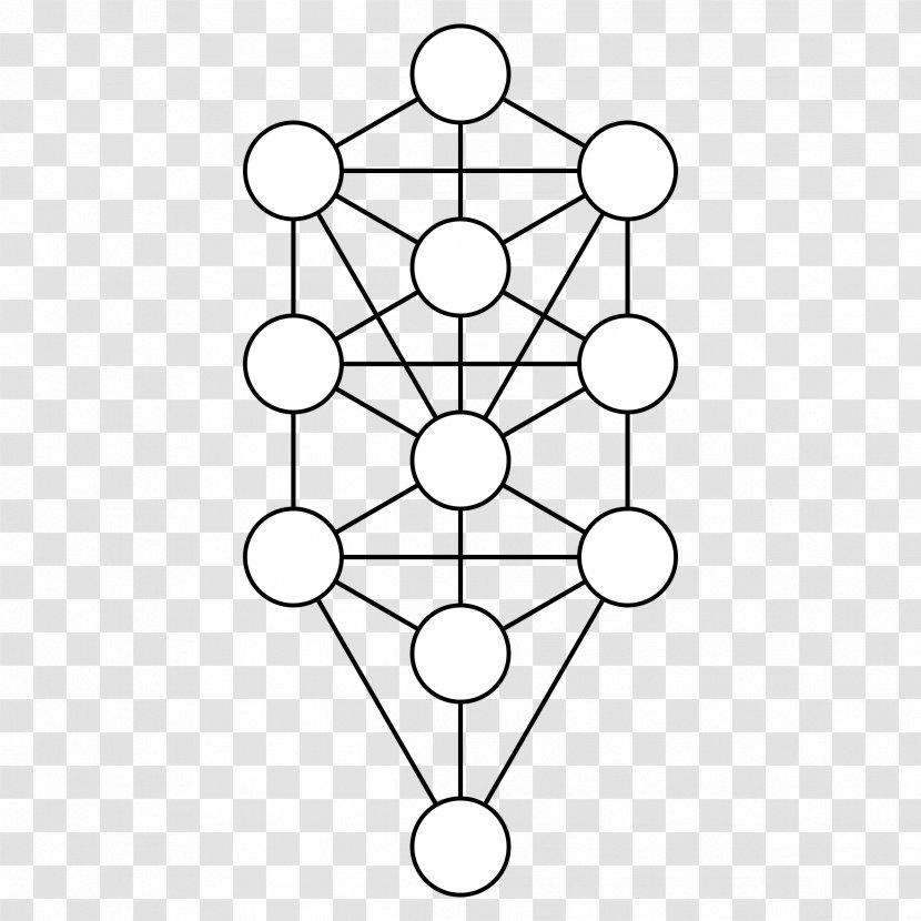 Kabbalah Sefirot Tree Of Life Chokhmah Numerology Line Art Transparent Png It is the structure of the 10 sefirot (or sephirot), arranged in 3 pillars. kabbalah sefirot tree of life chokhmah