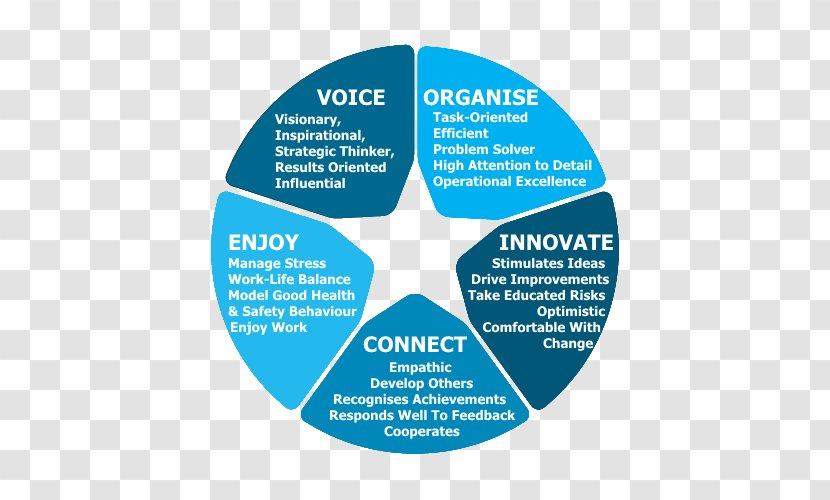 Brand Organization Online Advertising Logo - Line Transparent PNG