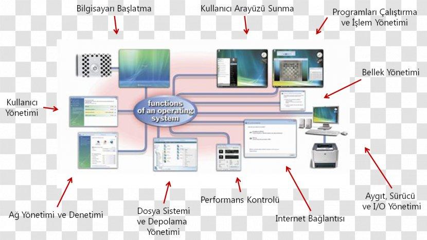 Operating Systems Pardus Scotch Yoke Technology - Organization Transparent PNG