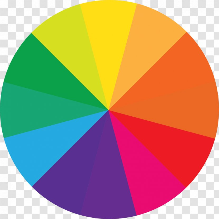Color Wheel Scheme Theory Tints And Shades - Rainbow - Colour Cartoon  Transparent PNG