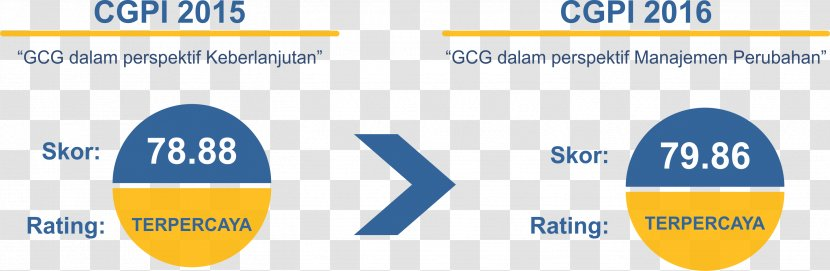 Corporate Governance Logo Corporation Organization Brand Bank Mandiri Transparent Png