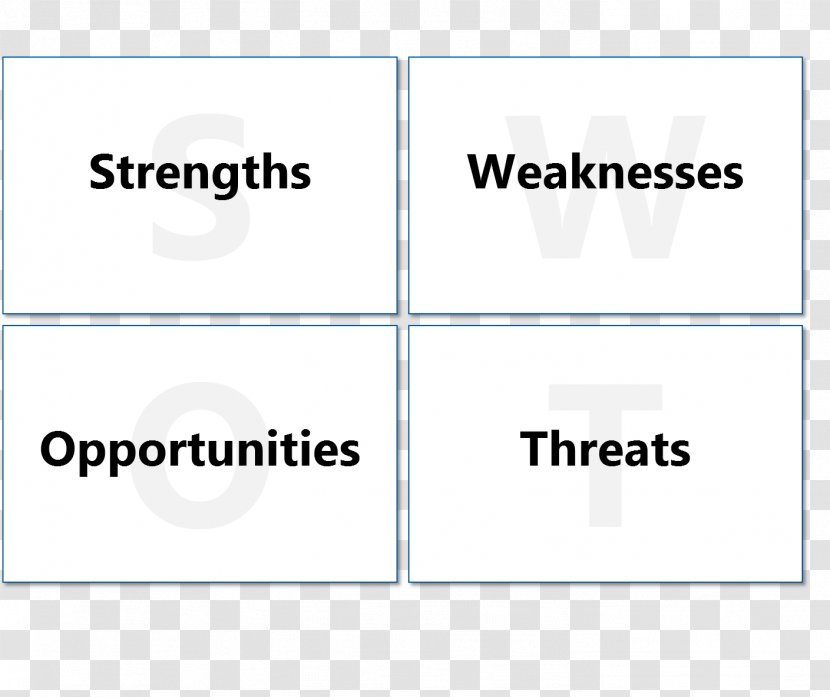 swot analysis business marketing management strengths and weaknesses text swot transparent png weaknesses text swot transparent png