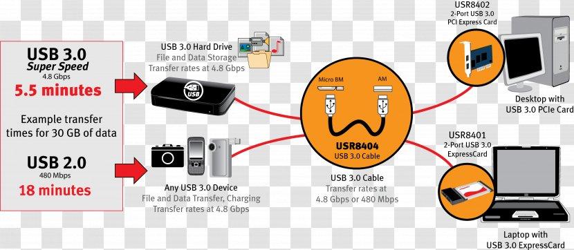 Usb 3.0 Wiring Diagram