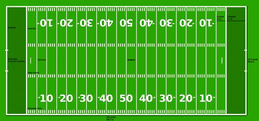 NFL American Football Field End Zone Gridiron - Net - Background Cliparts Transparent PNG