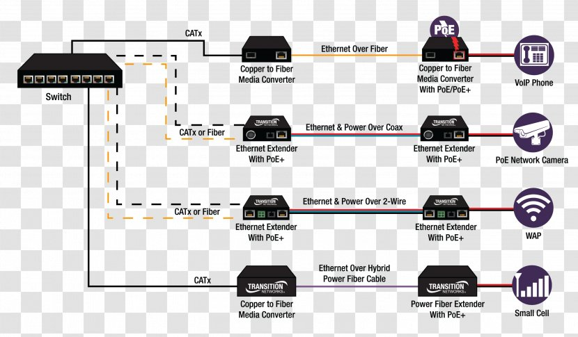 Wiring Diagram Schematic Electrical Wires Cable Ethernet Brand Blacksmoke Transparent Png
