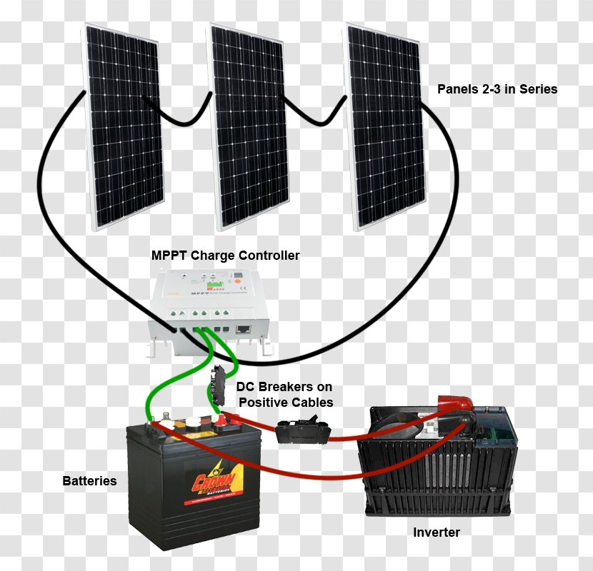battery charge controllers power inverters maximum point