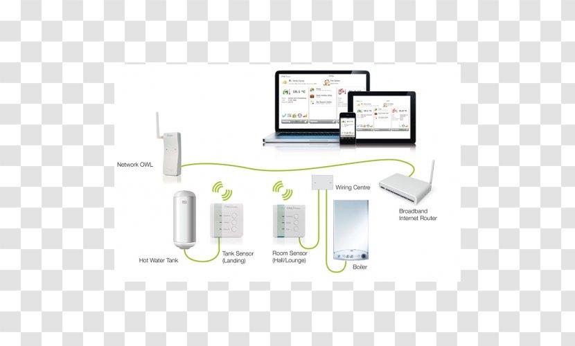 Wiring Diagram Central Heating Underfloor Thermostat System