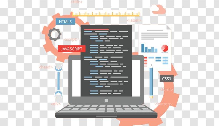 Responsive Web Design Development Application Technology Php Programming Tutorial Transparent Png