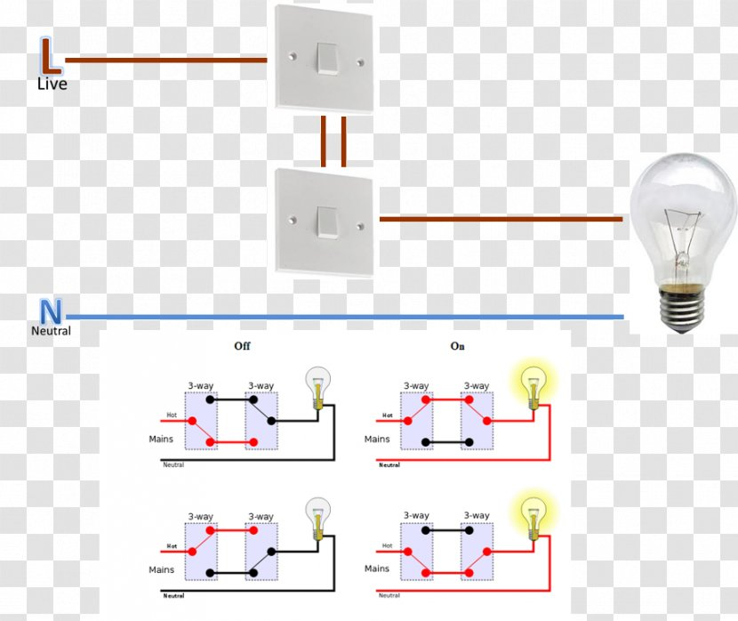 Wiring Diagram Multiway Switching Electrical Switches Wires Cable Tplink Series And Parallel Circuits Transparent Png