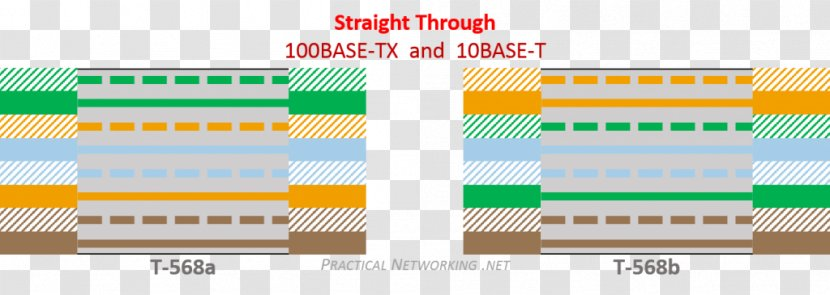 Wiring Diagram Electrical Wires Cable Category 5 Ethernet Tia Eia 568 Ac Power Plugs And