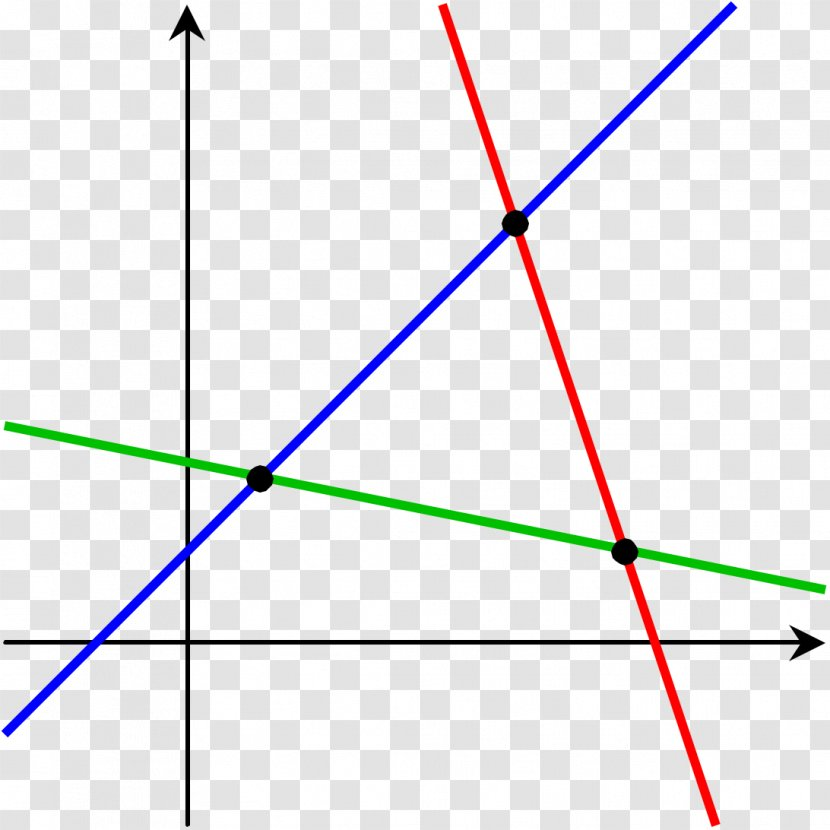 System Of Linear Equations Algebra - Lines Transparent PNG