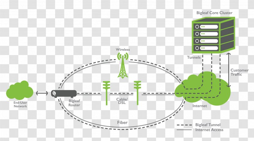 Wiring Diagram Electrical Wires Cable Schematic Information Junction Box Geekwire Transparent Png