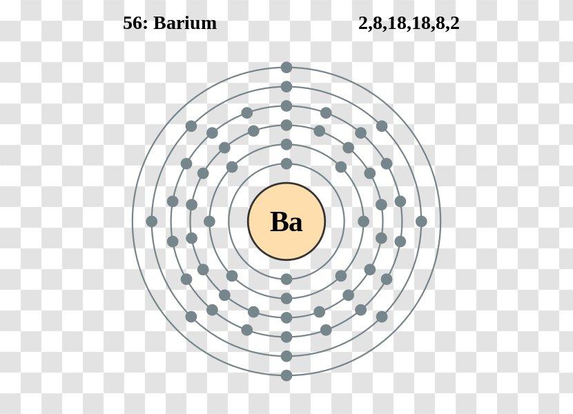 bohr model atomic number silver electron configuration transparent png  pnghut.com