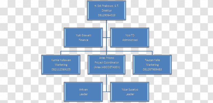 Organizational Chart Template Excel from img1.pnghut.com
