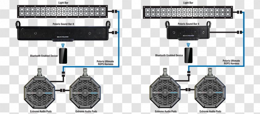 Jeep Polaris Industries RZR All-terrain Vehicle Wiring Diagram - Audio Transparent PNG