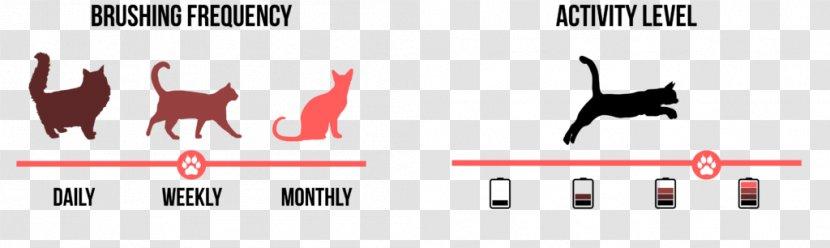 German Shepherd Australian Beagle Munchkin Cat Rottweiler - Heart Transparent PNG