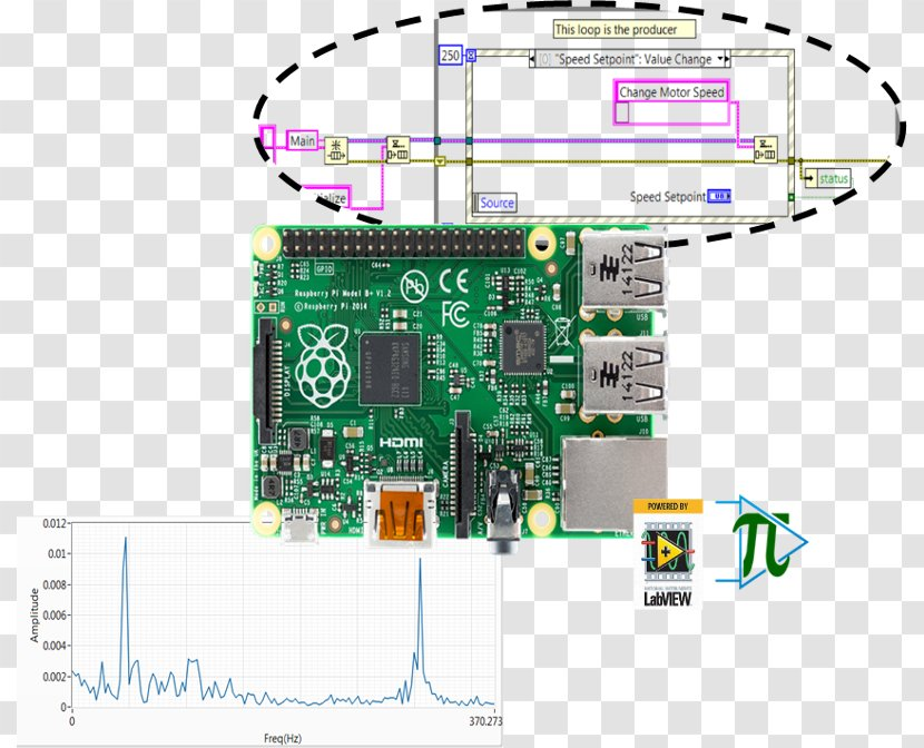 raspberry pi labview power over ethernet wiring diagram