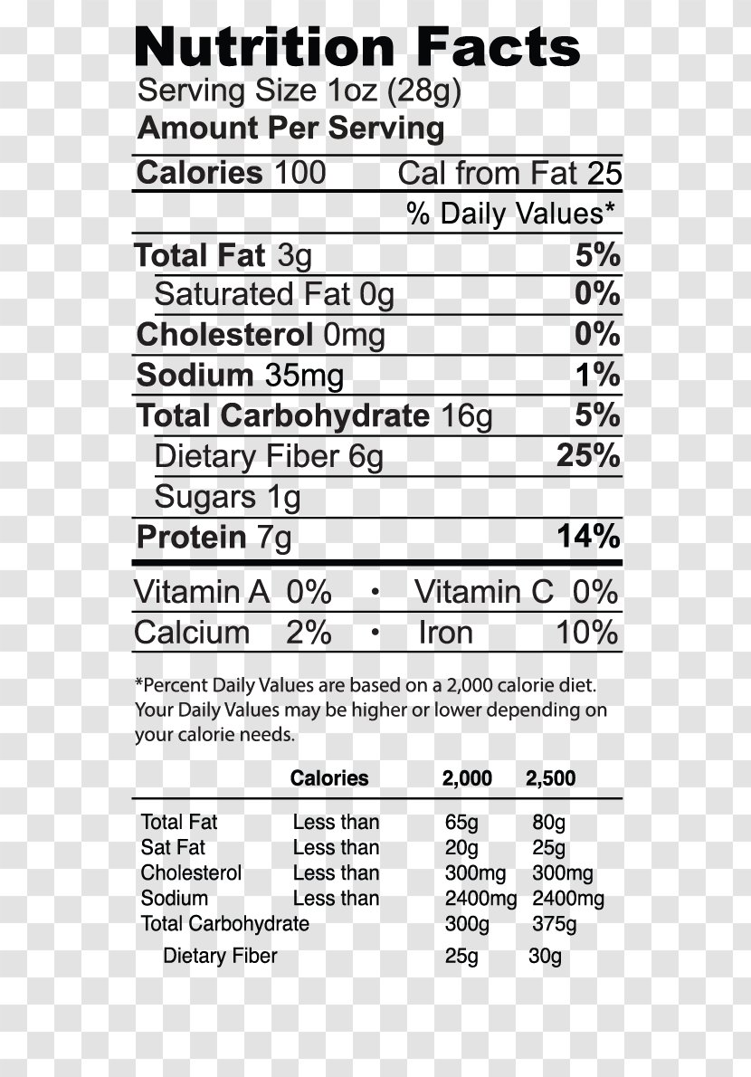 Fizzy Drinks Diet Drink Carbonated Water Nutrition Facts Label Coke Document Flour Spill Transparent Png