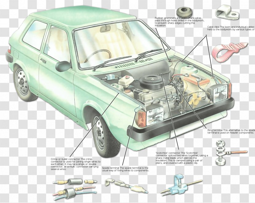 car electrical wires  cable wiring diagram home circuit