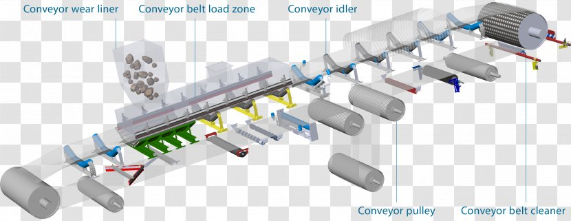 Conveyor belt manufacturers mining bitcoins steelers cowboys betting line