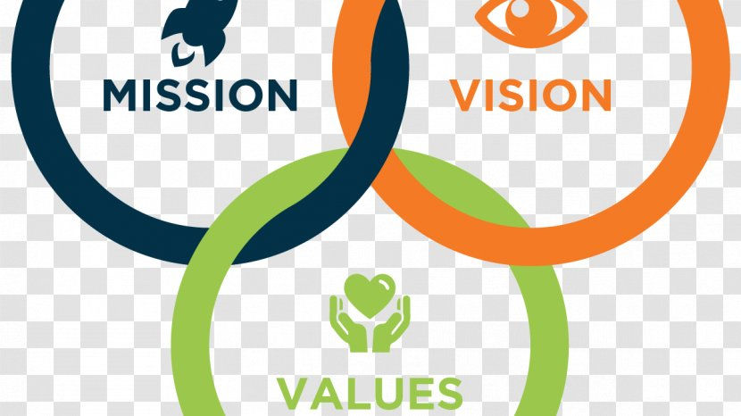 Mission Statement Vision Business Value Goal Transparent Png