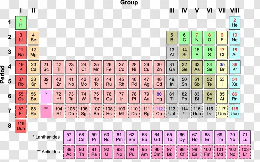 Periodic Table Chemical Element Chemistry Symbol Atom - Atomic Radius -  Korean Alphabet Transparent PNG